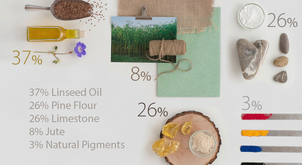 Marmoleum Ingredients
